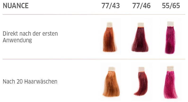 Wella Haarfarbe Nuancen Frankfurt
